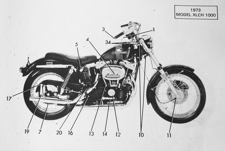1975 Sportster Engine Diagram Schematics Wiring Diagrams 2009 Harley Davidson Xlh 1000