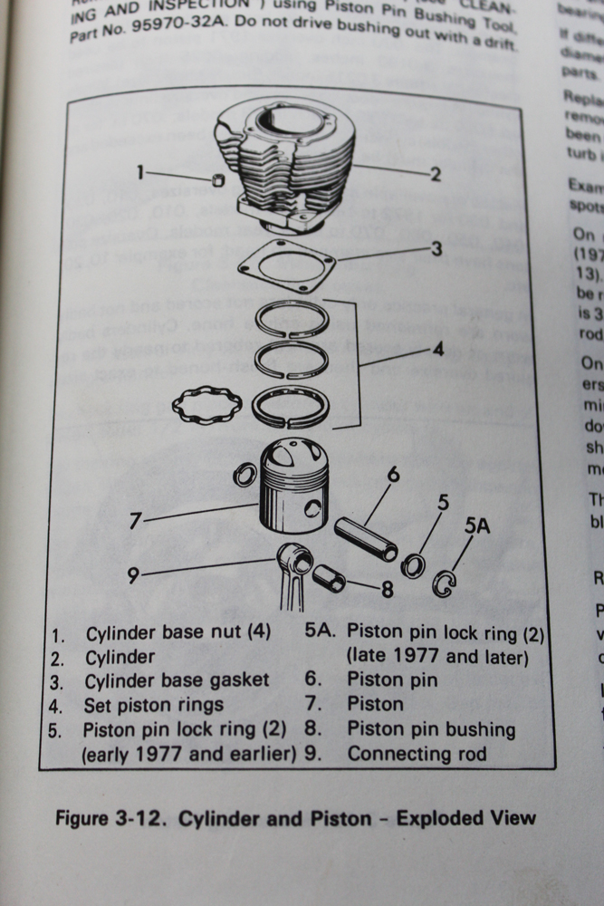 1973 ironhead a diagram of the cylinder components from my service manual